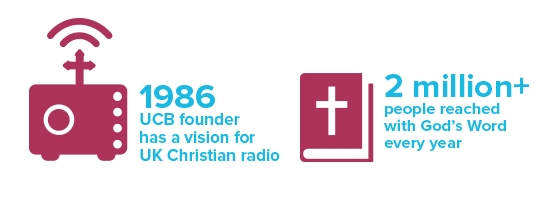 1986 UCB Founder has a vision for christian radio | 2 million people reached with God's word every year