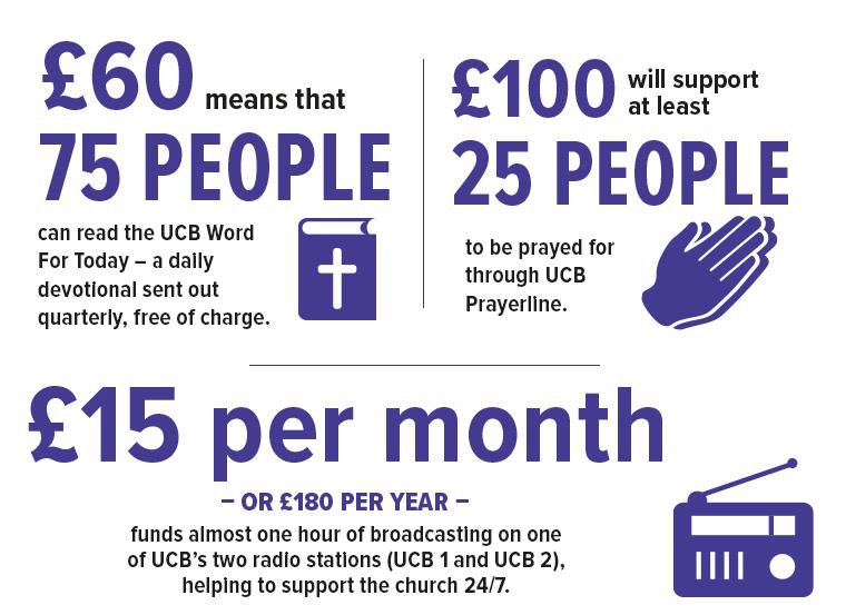 UCB Infographic