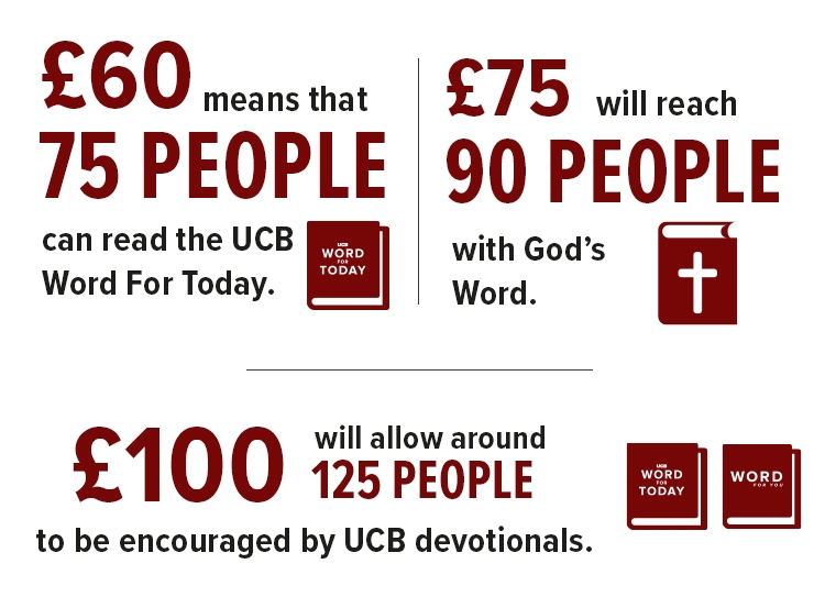 Infographic on giving towards UCB Devotionals
