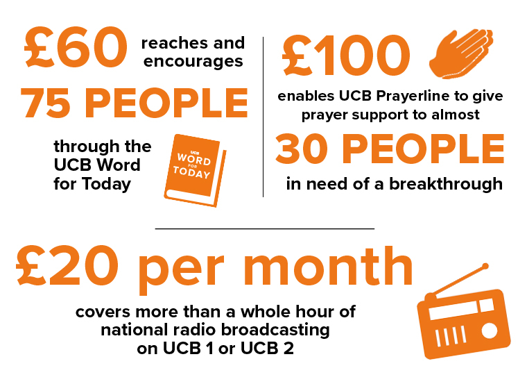 £60 reaches and encourages 75 people through the UCB Word for Today