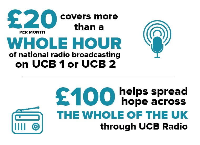 Donate infographic